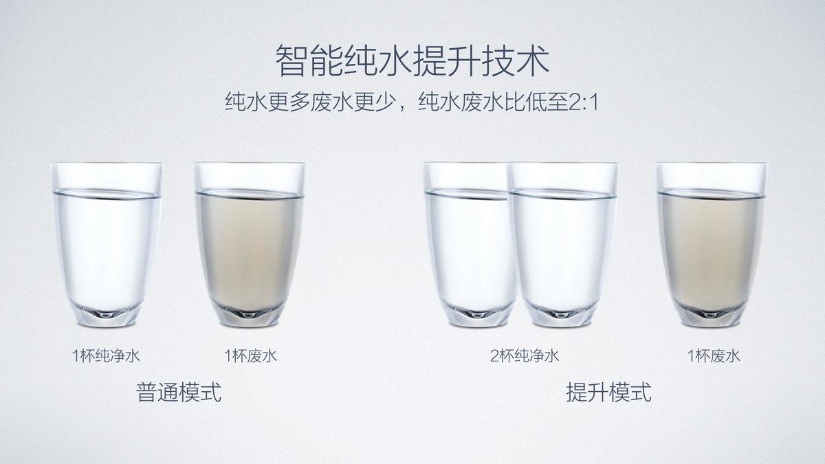 从安装到试喝:1999元小米厨下式净水器体验评测的照片 - 51