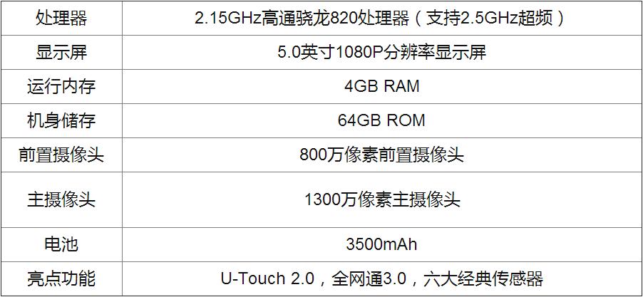 能够超频的骁龙820手机:联想ZUK Z2上手的照片 - 6