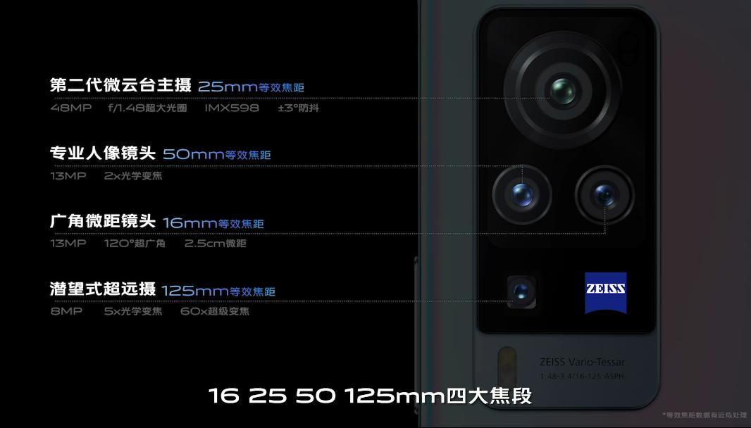 vivo X60系列新品发布会直播回顾 - 热点资讯 每日推荐 第23张