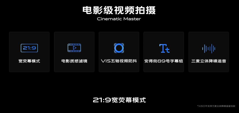 vivo X60系列新品发布会直播回顾 - 热点资讯 每日推荐 第32张
