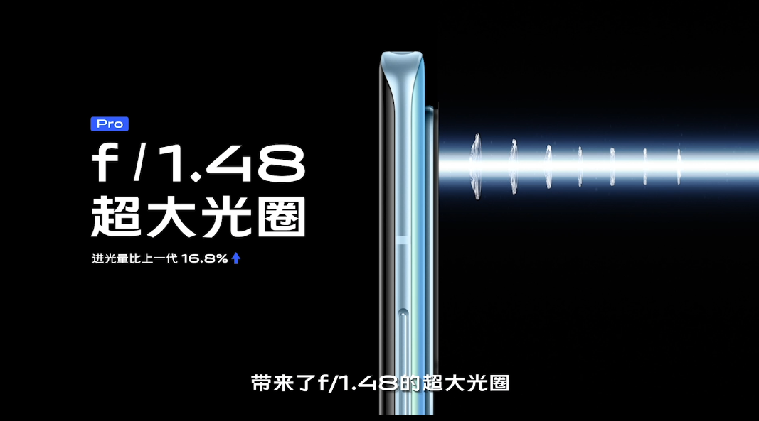 vivo X60系列新品发布会直播回顾 - 热点资讯 每日推荐 第27张