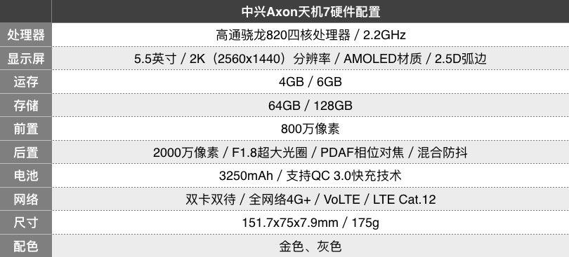 """经典旗舰如""""7""""归来:中兴Axon天机 7上手评测的照片 - 2"""