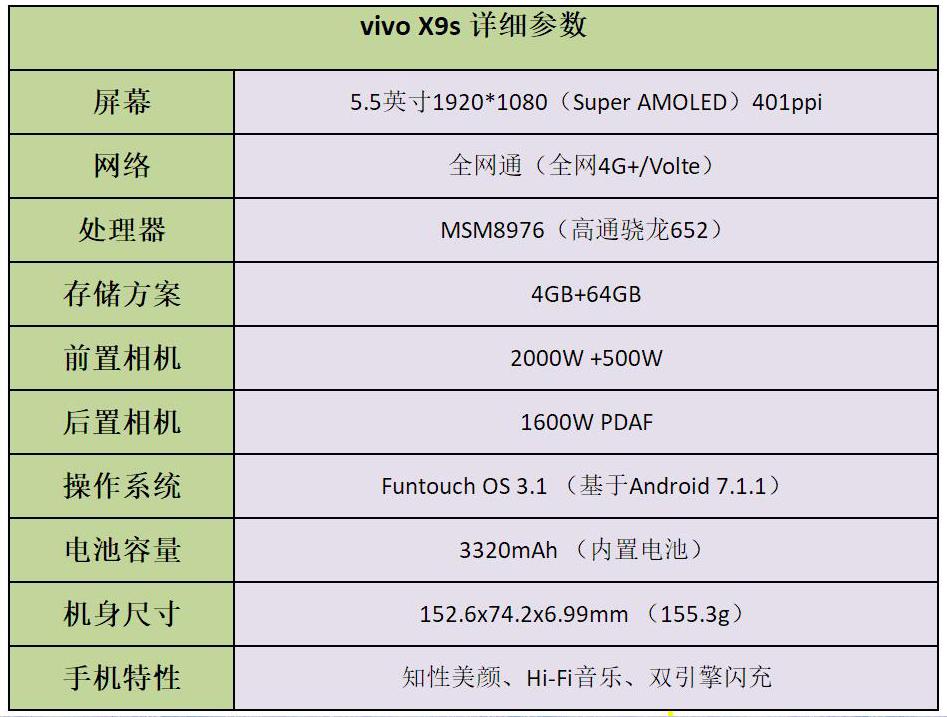【力皮西】小迭代也有大不同:vivo X9s详细评测
