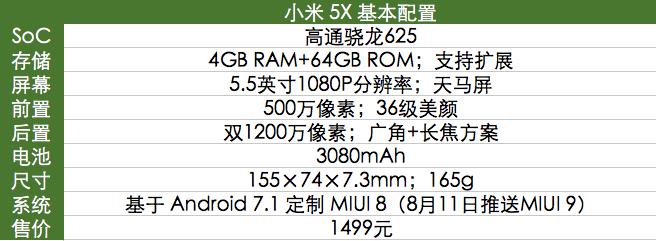 【力皮西】剑指线下新零售:小米5X详细评测