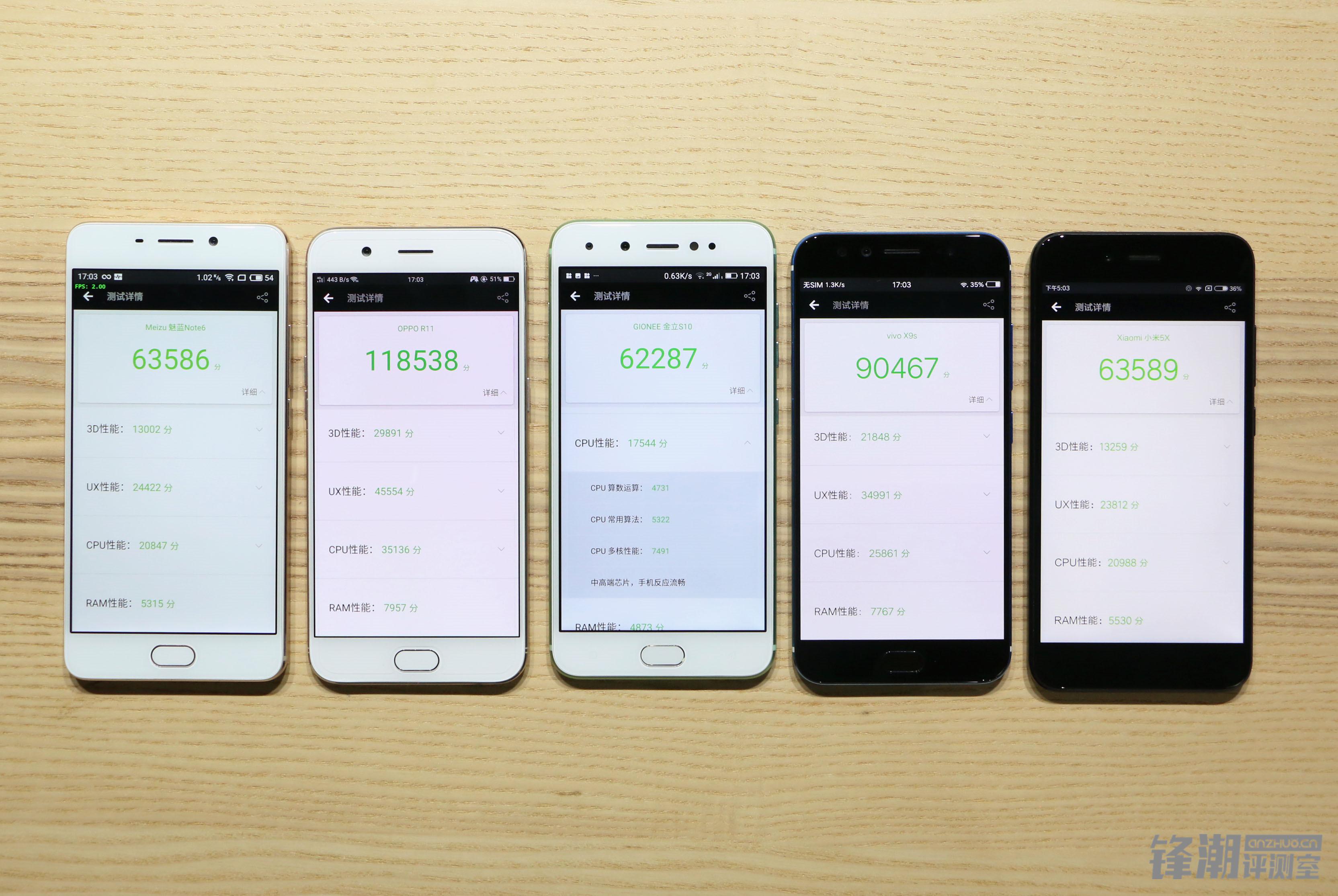 【力皮西】为什么他们会卖得这么火?线下最热门的五款手机对比