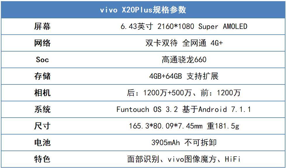 【力皮西】统治大屏的全面屏旗舰:vivo X20Plus 详细评测