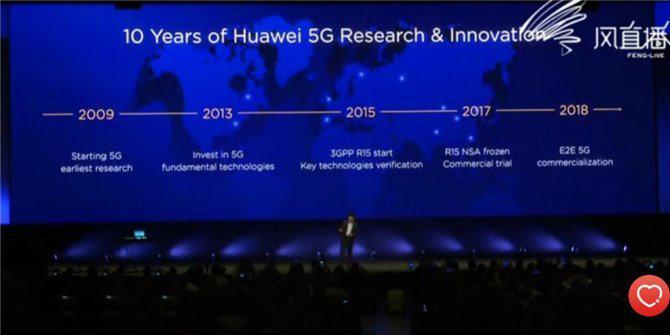 骄傲!华为在5G通讯技术领先全球:高达20.25Gbps - 热点资讯 首页 第1张