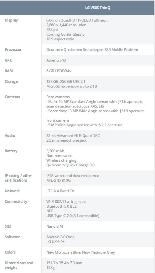 LG V30S正式发布:搭载骁龙835,AI相机成最大亮点 - 热点资讯 首页 第5张