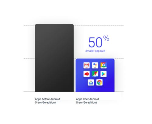 中兴发布Tempo Go手机:搭载Android Go操作系统 - 热点资讯 首页 第2张