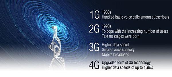 高通正在引领全球5G之路:移动终端将率先拥抱5G时代 - 热点资讯 好物资讯 第6张