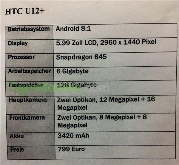 HTC U12+ 真机图曝光:前后四摄+无凹口全面屏 - 热点资讯 好物资讯 第3张