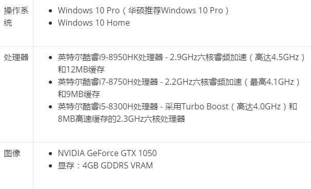 轻薄本堆猛料!华硕Zenbook Pro 15上酷睿i9+GTX 1050 - 热点资讯 好物资讯 第2张