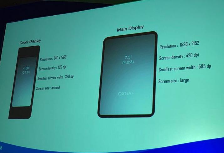 内外双屏:三星折叠屏手机正式亮相 - 热点资讯