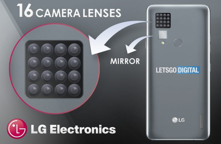 酷似「花洒」?带 16 个摄像头的 LG 手机专利曝光 - 热点资讯