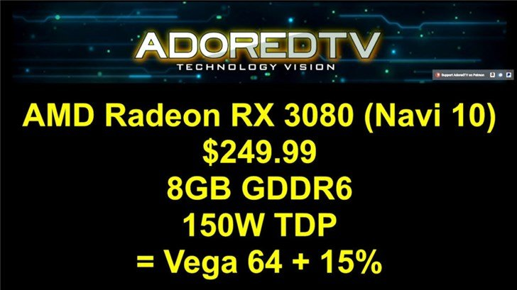 AMD 7nm消费级显卡规格曝光,型号狙击英伟达 - 热点资讯