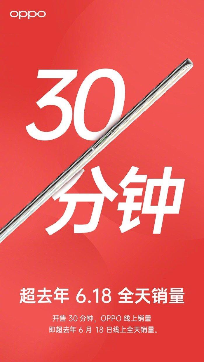 OPPO K3首销火爆,助推线上销量超去年6.18全天 - 热点资讯