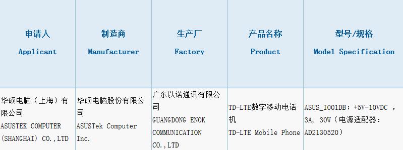 华硕 ROG Phone 2 通过 3C 认证,最高 30W 快充 - 热点资讯