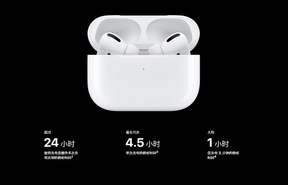 【力皮西】日常上下班,还是苹果AirPods Pro舒服