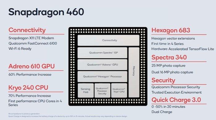 一加入门新机曝光,或搭载骁龙 460 处理器 - 热点资讯 专题图文 第2张