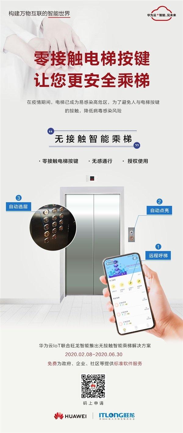这下可以放心了:华为推出零接触智能电梯,能自动选层 - 热点资讯