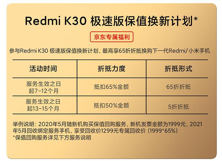【力皮西】Redmi K30 5G 极速版 11 分钟销量破万,只要 1899 元的 5G 手机
