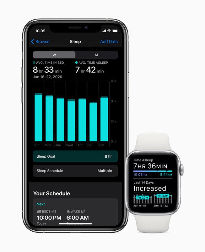 你没有看错,watchOS 7 真的加入了睡眠监测