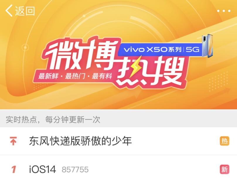 【力皮西】iOS 14 上热搜,我却被这个小功能吸引了
