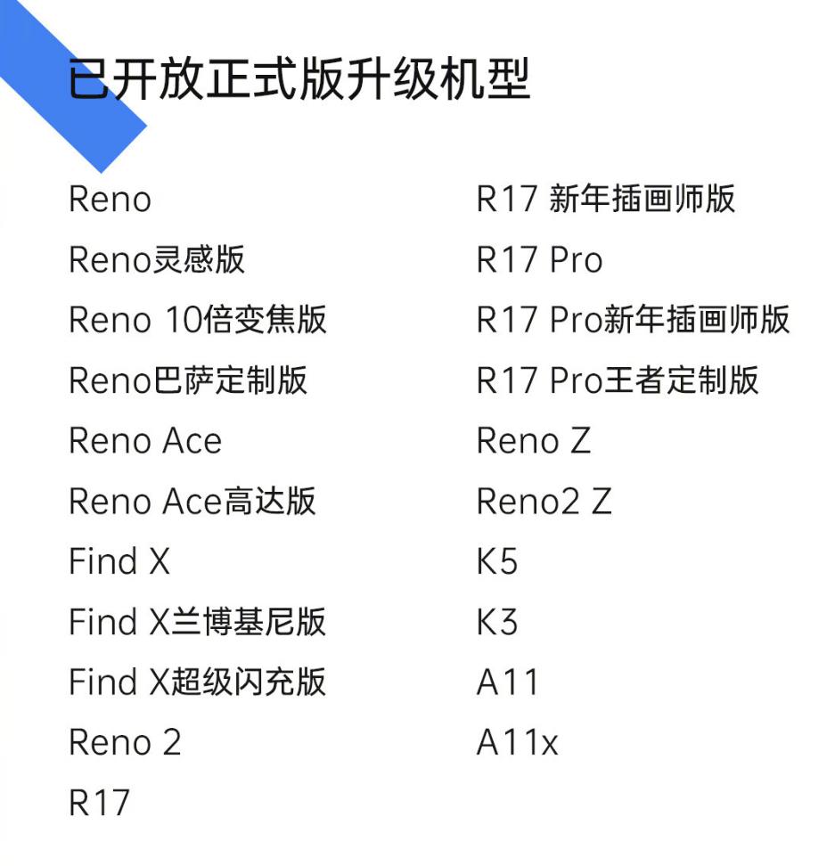 【力皮西】ColorOS 7 七月升级计划公布,R15/A9/A3 陆续推送