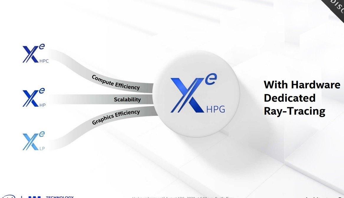 英特尔 DG2 将在年内发布,原生支持光线追踪技术 - 热点资讯 家电百科 第2张