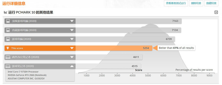 1分钟读懂轻薄本性能标杆华为 MateBook 13/14 2020 锐龙版 - 热点资讯 家电百科 第4张
