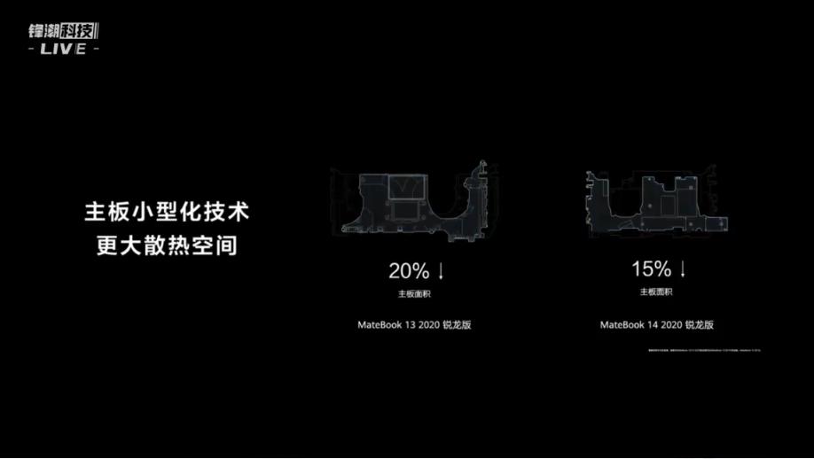 华为新款 MateBook 13/14 发布:2K 屏+标压锐龙处理器 - 热点资讯 每日推荐 第4张