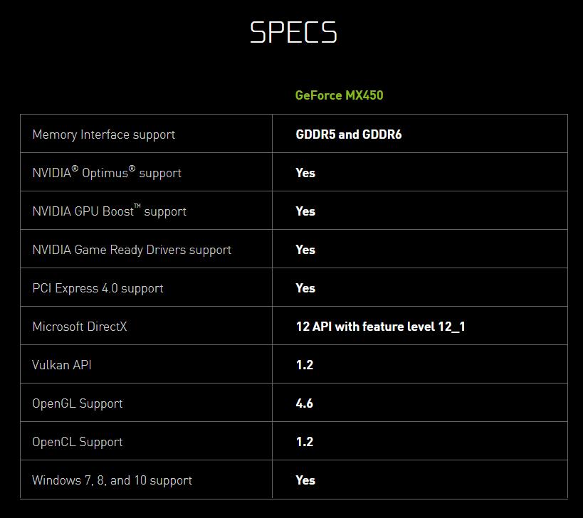 英伟达 MX450 显卡规格公开:支持 PCIe 4.0 - 热点资讯 每日推荐 第2张