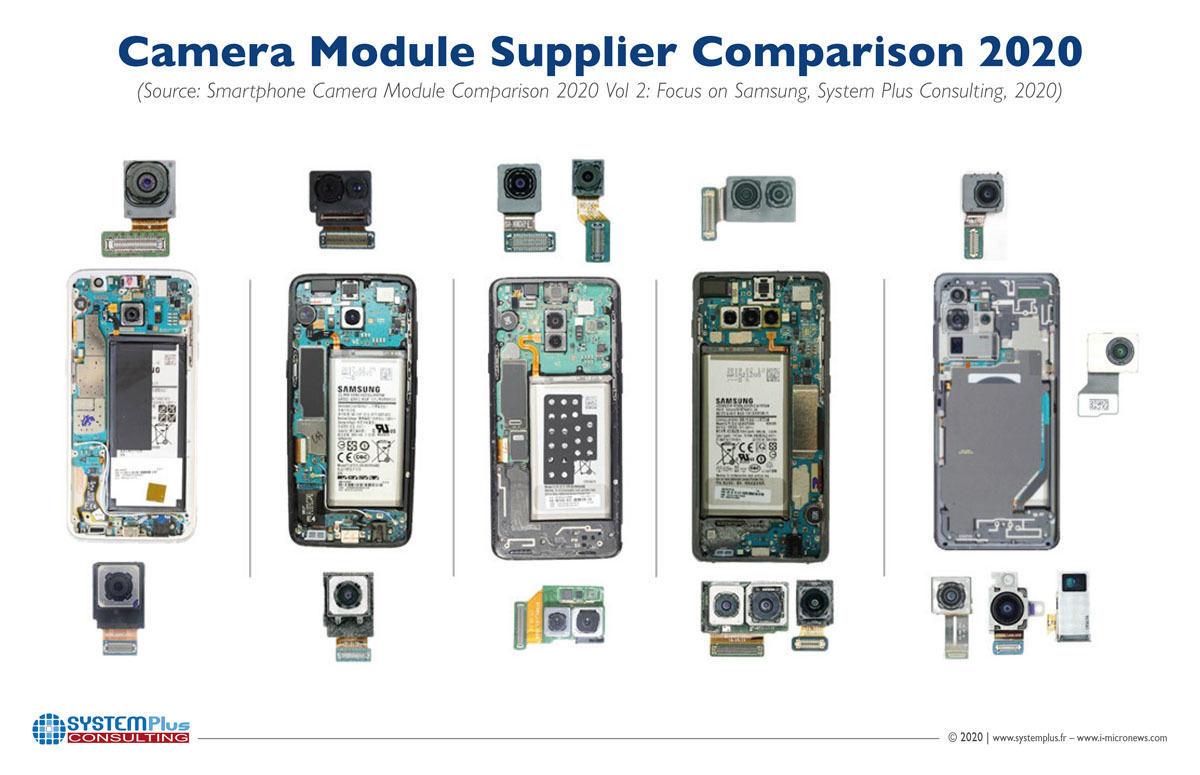 分析五款 Galaxy S 手机,研究公司称 9 摄将成为标配 - 热点资讯 专题图文 第1张