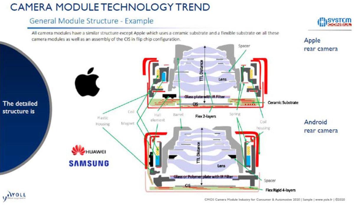 分析五款 Galaxy S 手机,研究公司称 9 摄将成为标配 - 热点资讯 专题图文 第2张