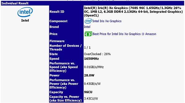 英特尔 Iris Xe 核显支持超频,频率可达 1.65GHz - 热点资讯 每日推荐 第2张