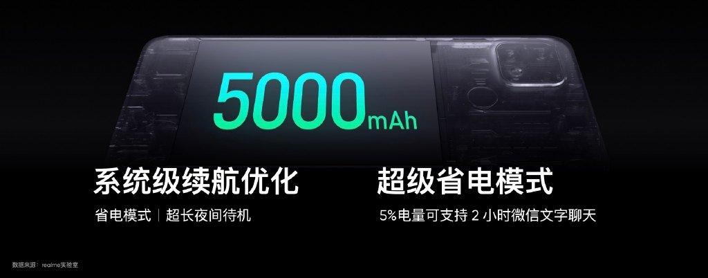 百元 5G 来了:realme 真我 V3 正式发布,999 元起 - 热点资讯 首页 第4张