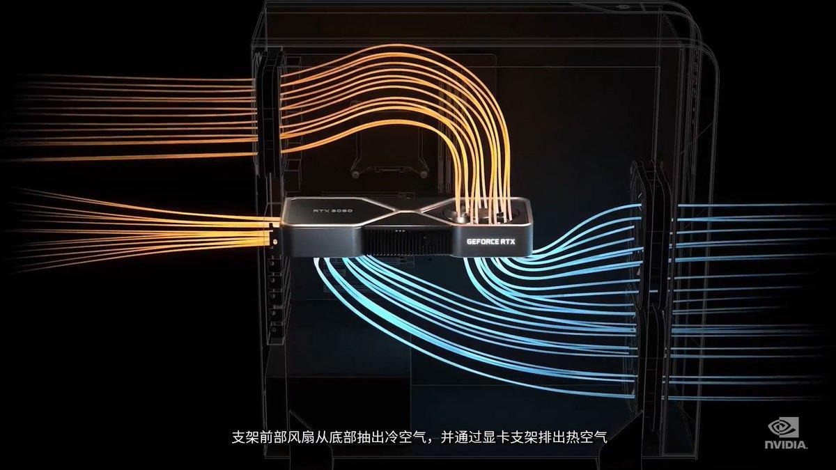 英伟达发布 GeForce RTX 30 系列显卡:性能与价格双重惊喜 - 热点资讯 首页 第3张