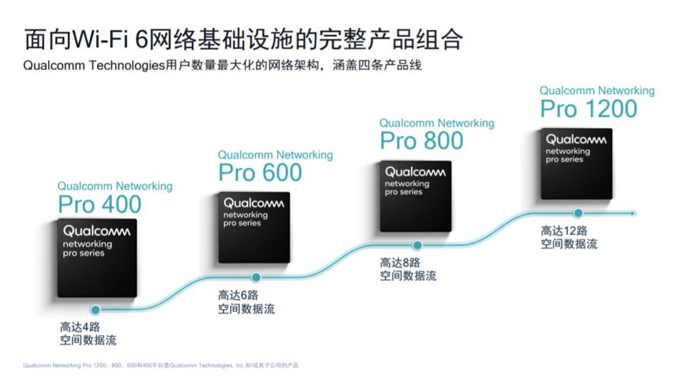 从百元入门到千元旗舰,这几款Wi-Fi 6路由器值得你升级 - 热点资讯 首页 第12张