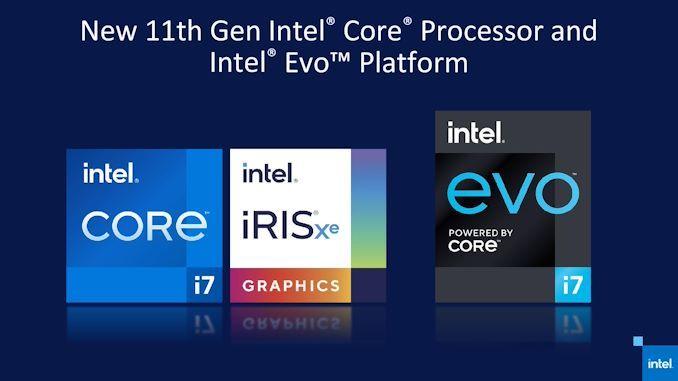 英特尔发布第 11 代酷睿处理器,核显性能翻倍提升 - 热点资讯 专题图文 第1张