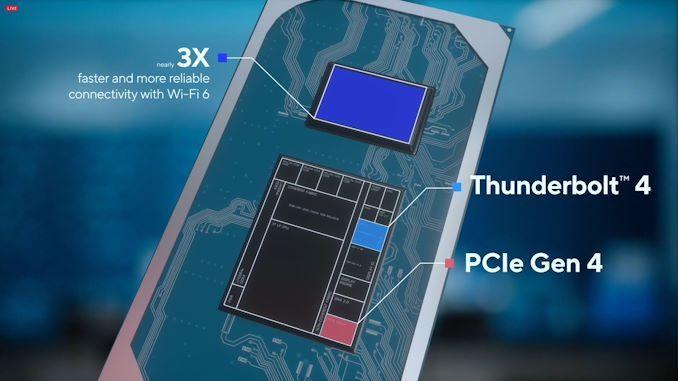 英特尔发布第 11 代酷睿处理器,核显性能翻倍提升 - 热点资讯 专题图文 第3张