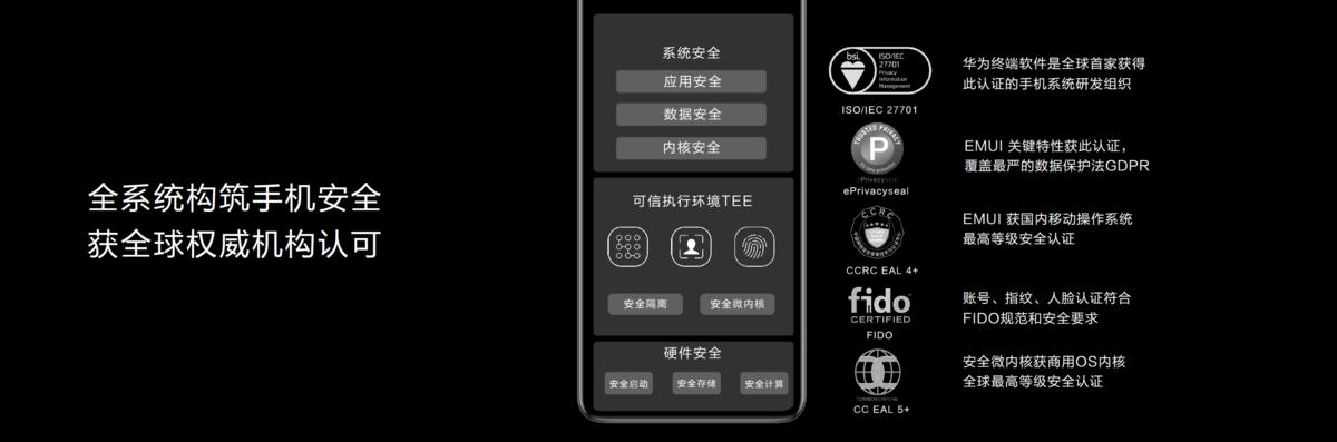 在一起更多精彩!华为正式发布EMUI11 - 热点资讯 专题图文 第8张