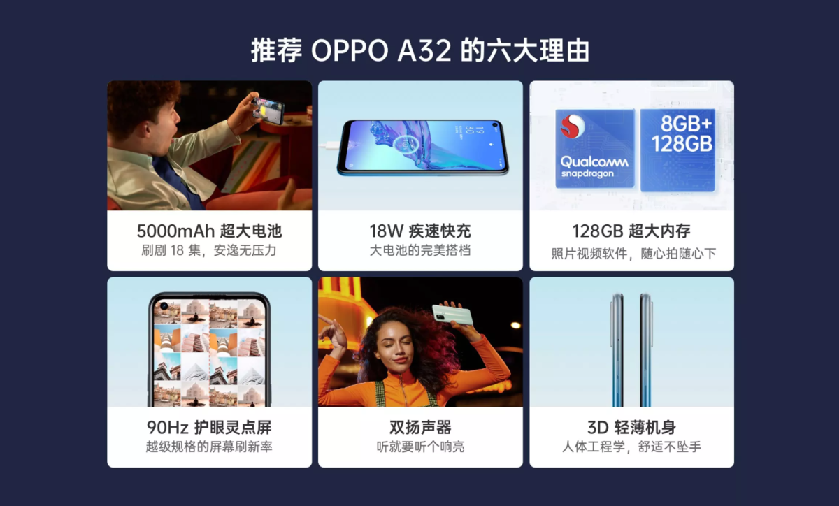 OPPO A32 上架:5000mAh 大电池的 4G 手机 - 热点资讯 专题图文 第5张
