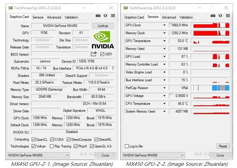 轻薄本也能畅玩 3A 大作,英伟达 MX450 性能测试曝光 - 热点资讯 首页 第1张