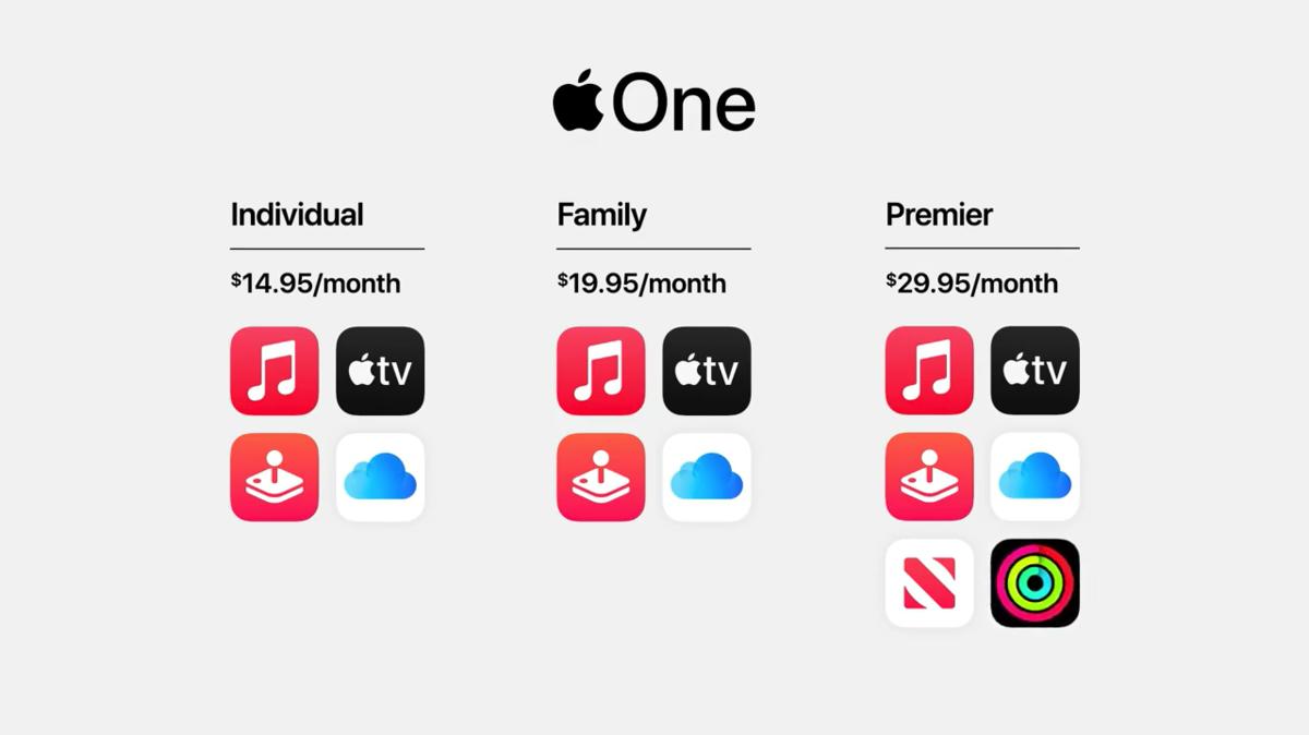 除了发力健康的 Apple Fitness+,苹果还带来了订购大集合 - 热点资讯 专题图文 第4张