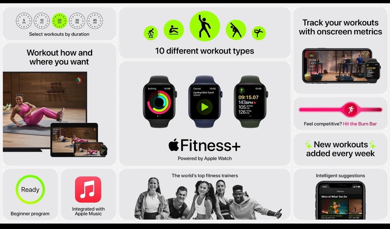 除了发力健康的 Apple Fitness+,苹果还带来了订购大集合 - 热点资讯 专题图文 第2张