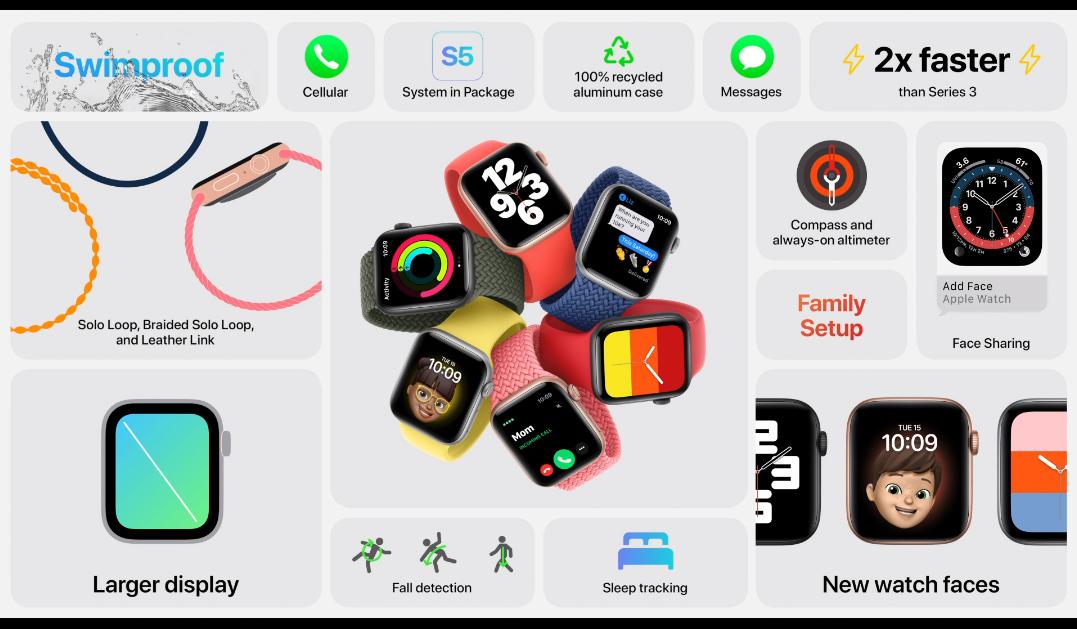 2020年苹果秋季发布会汇总:两款新iPad + 两款新Watch - 热点资讯 首页 第9张