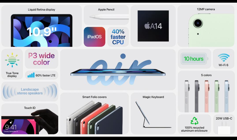 2020年苹果秋季发布会汇总:两款新iPad + 两款新Watch - 热点资讯 首页 第25张