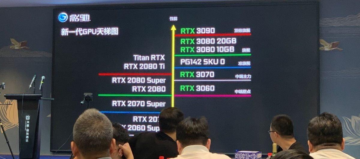 英伟达 RTX 30 系列显卡天梯图曝光:3060 能打 2080 - 热点资讯 首页 第2张
