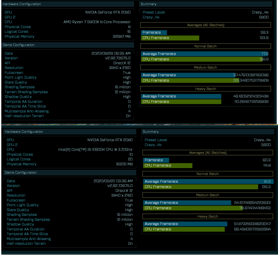 Ryzen 7 5800X 跑分曝光:游戏性能超 i9-10900K - 热点资讯 每日推荐 第2张