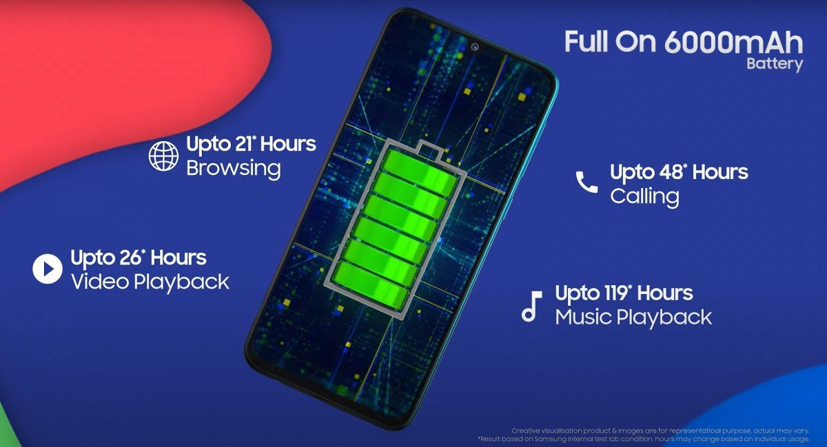 6000mAh 超大电池,三星 Galaxy F41 登陆印度市场 - 热点资讯 首页 第1张